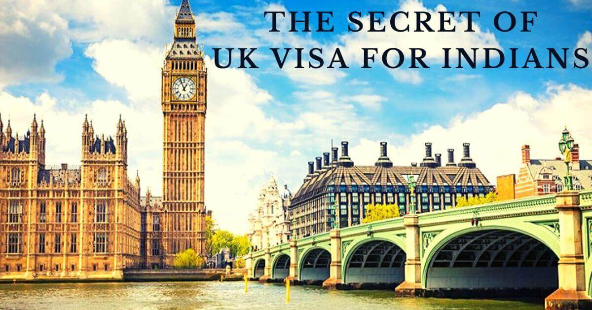 UK Visa For Indians - Fly For Holidays