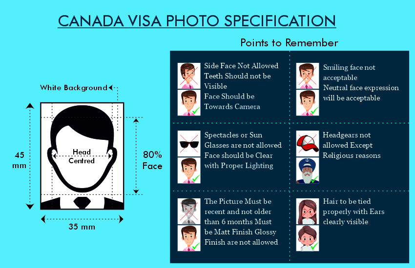 Canada Visa Photo Size - Fly For Holidays