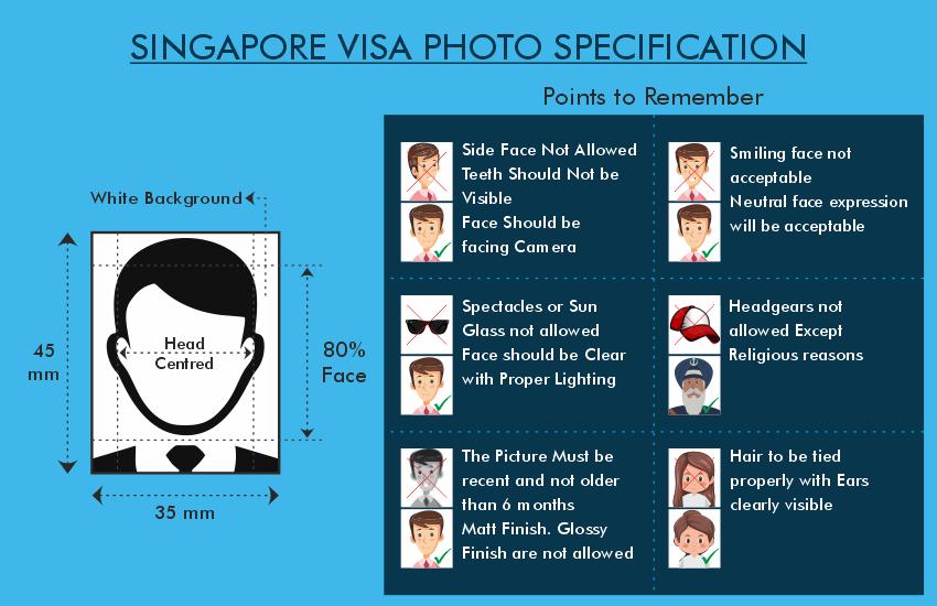 Singapore Visa Photo Size - Fly For Holidays