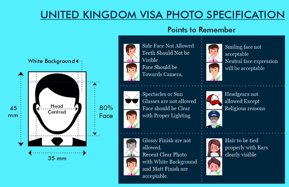 UK Visa Photo Size - Fly For Holidays